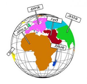 globale Domains